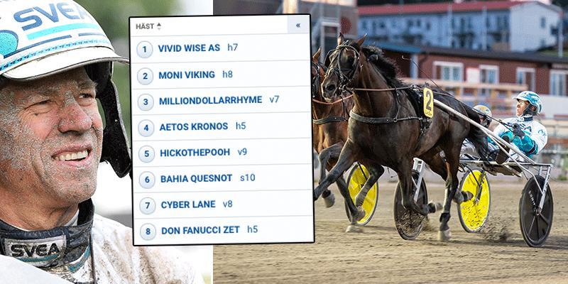 """Tar Örjan Kihlström en ny Elitloppsseger i år? Han kör Don Fanucci Zet åt Daniel Redén. Men det var mungiporna ner efter lottningen av startspåren i försöken: """"Jag svor..."""""""