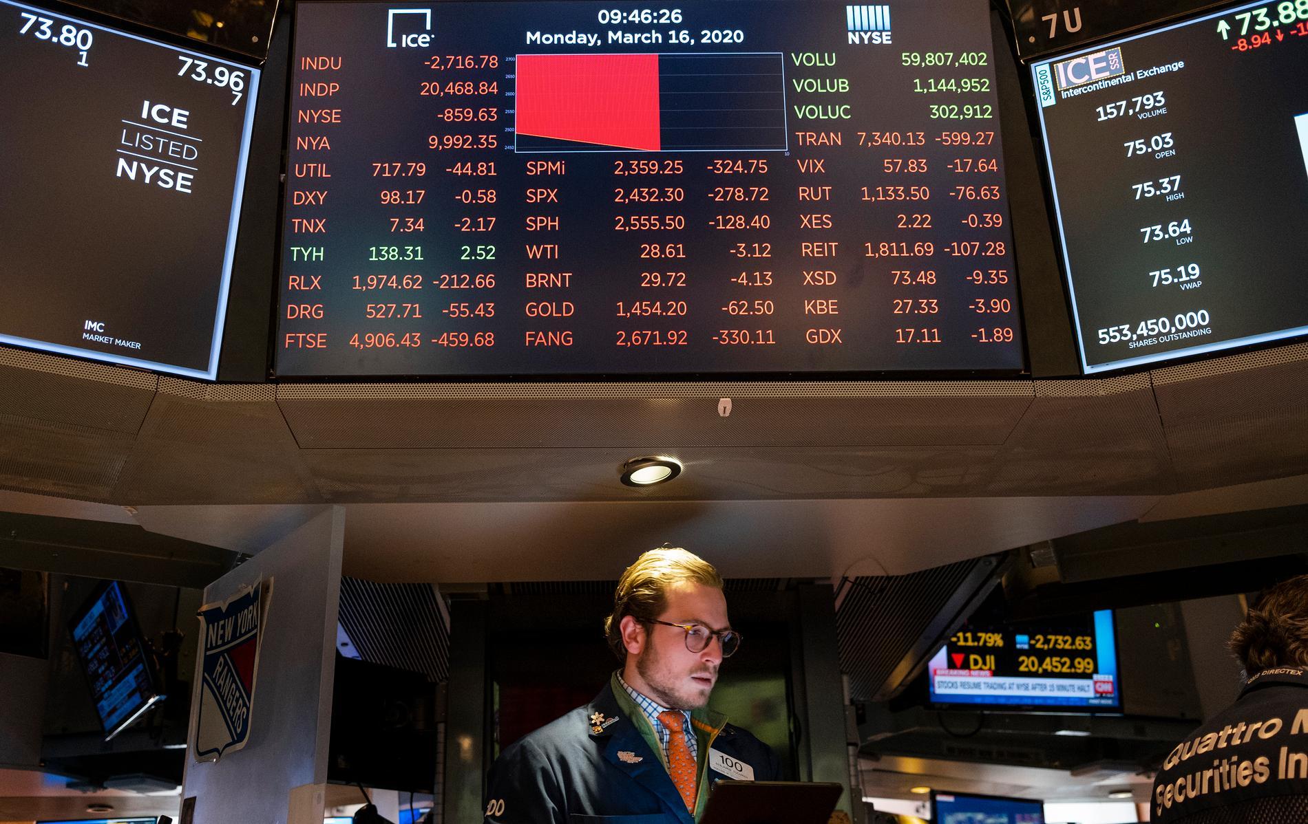 Börsmäklaren Benjamin Tuchman på New York-börsen måndagen den 16 mars 2020.