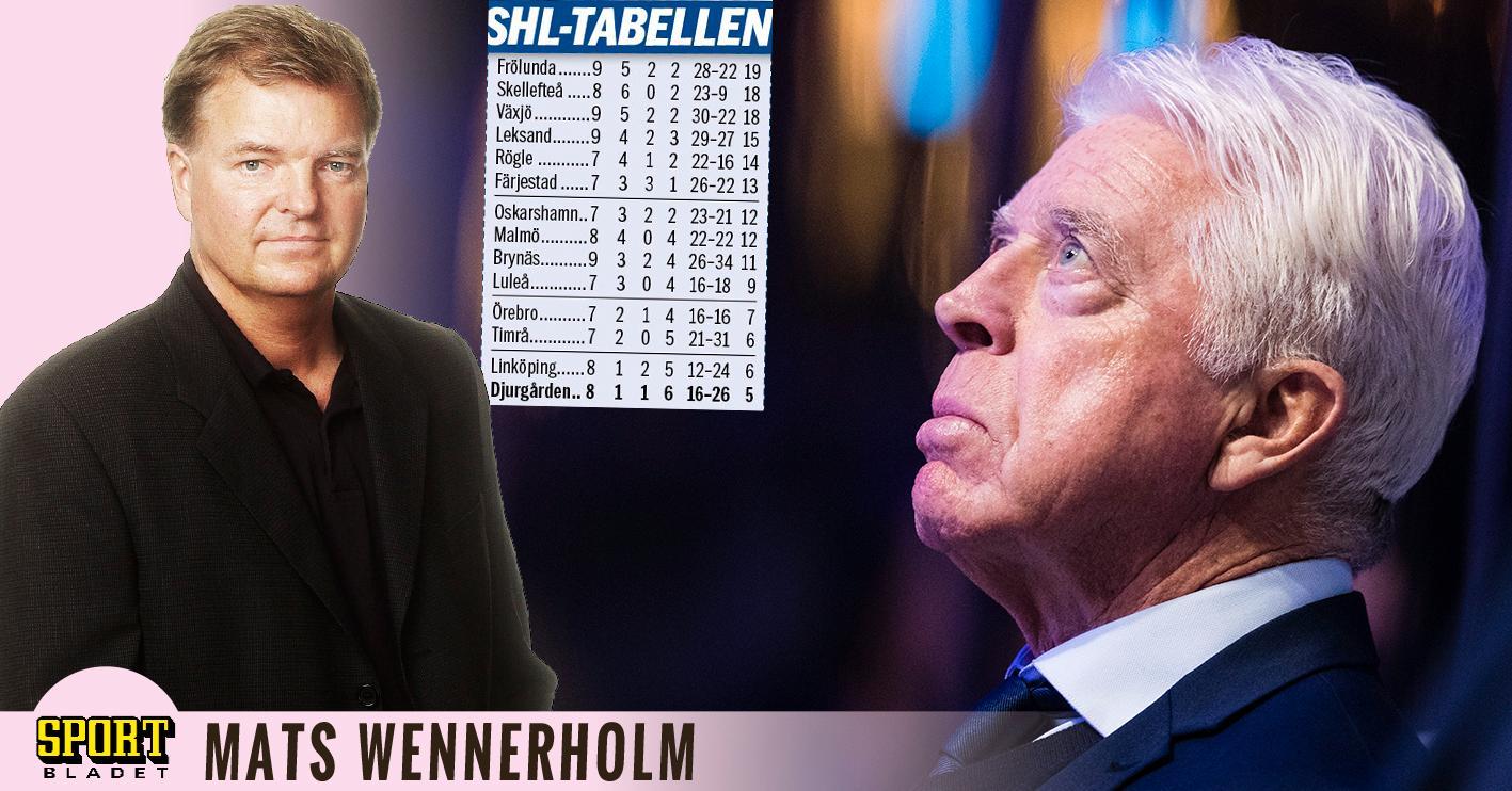 Wennerholm: Är första krislaget i SHL