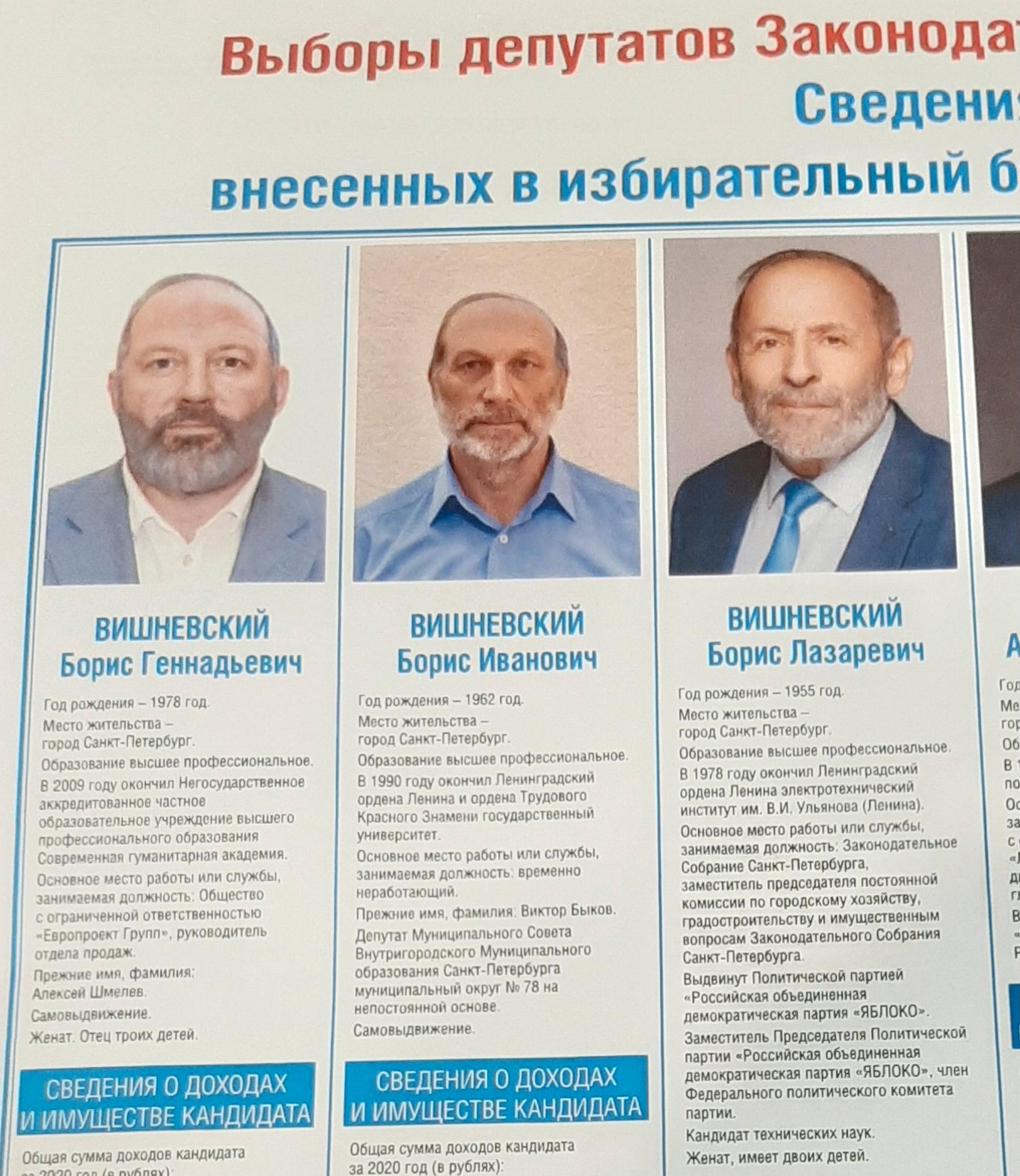 Den riktige Boris Visjnevskij syns längst till höger, kopiorna till vänster.