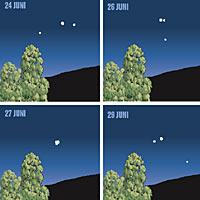 Merkurius, Venus och Saturnus flyttar sig bakom varandra så att man runt den 27 juni bara kommer att se en av dem.