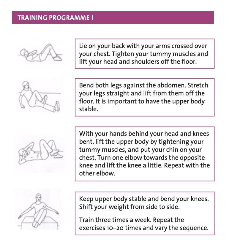 Träningsövningar vid diastas – övningar som tränar upp bukväggsmuskelstyrkan.