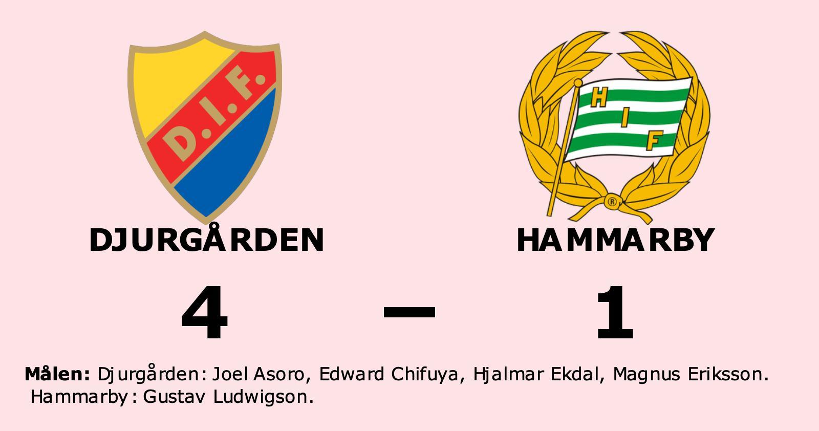 Djurgården tog kommandot från start mot Hammarby