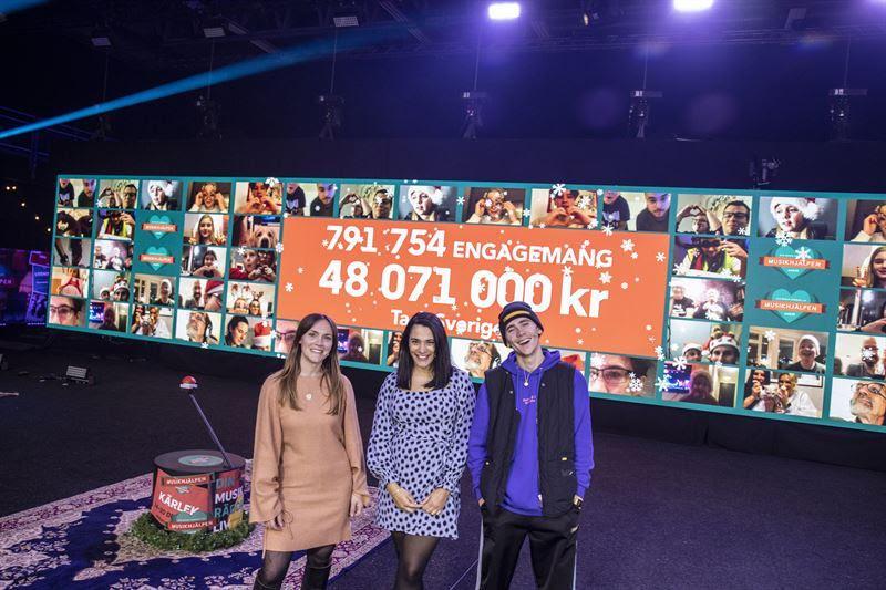 """""""Musikhjälpen"""" 2020 drog in över 48 miljoner kronor."""