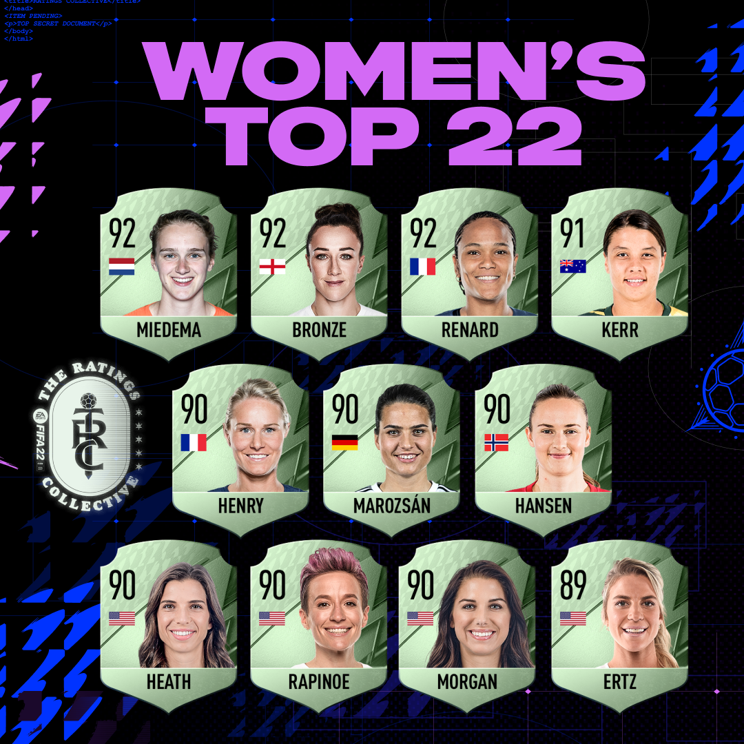 """De elva bästa damspelarna i """"Fifa 22""""."""
