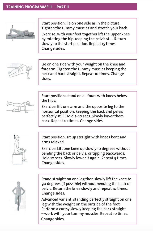 Träning vid diastas – övningar som tränar upp bukväggsmuskelstyrkan.