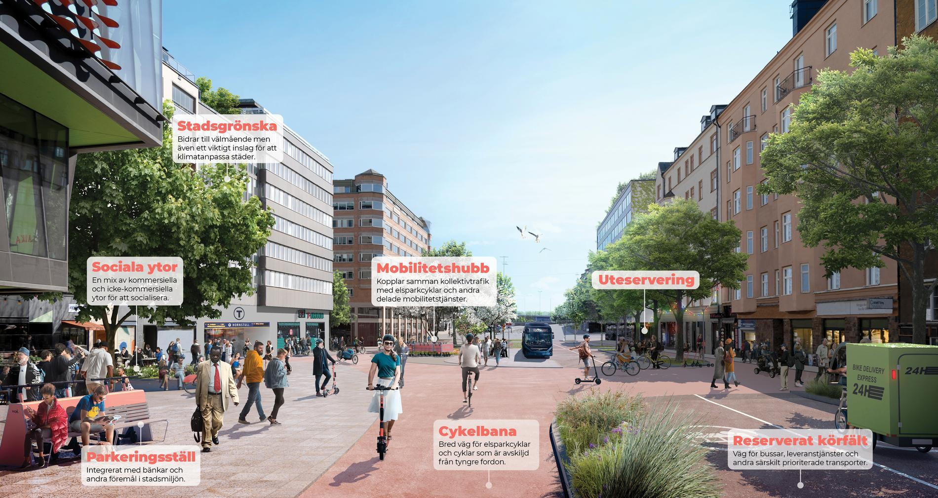 Voi har tagit fram en ritning på hur deras vision om en mer anpassningsbar stad kan se ut i Hornstull, Stockholm.