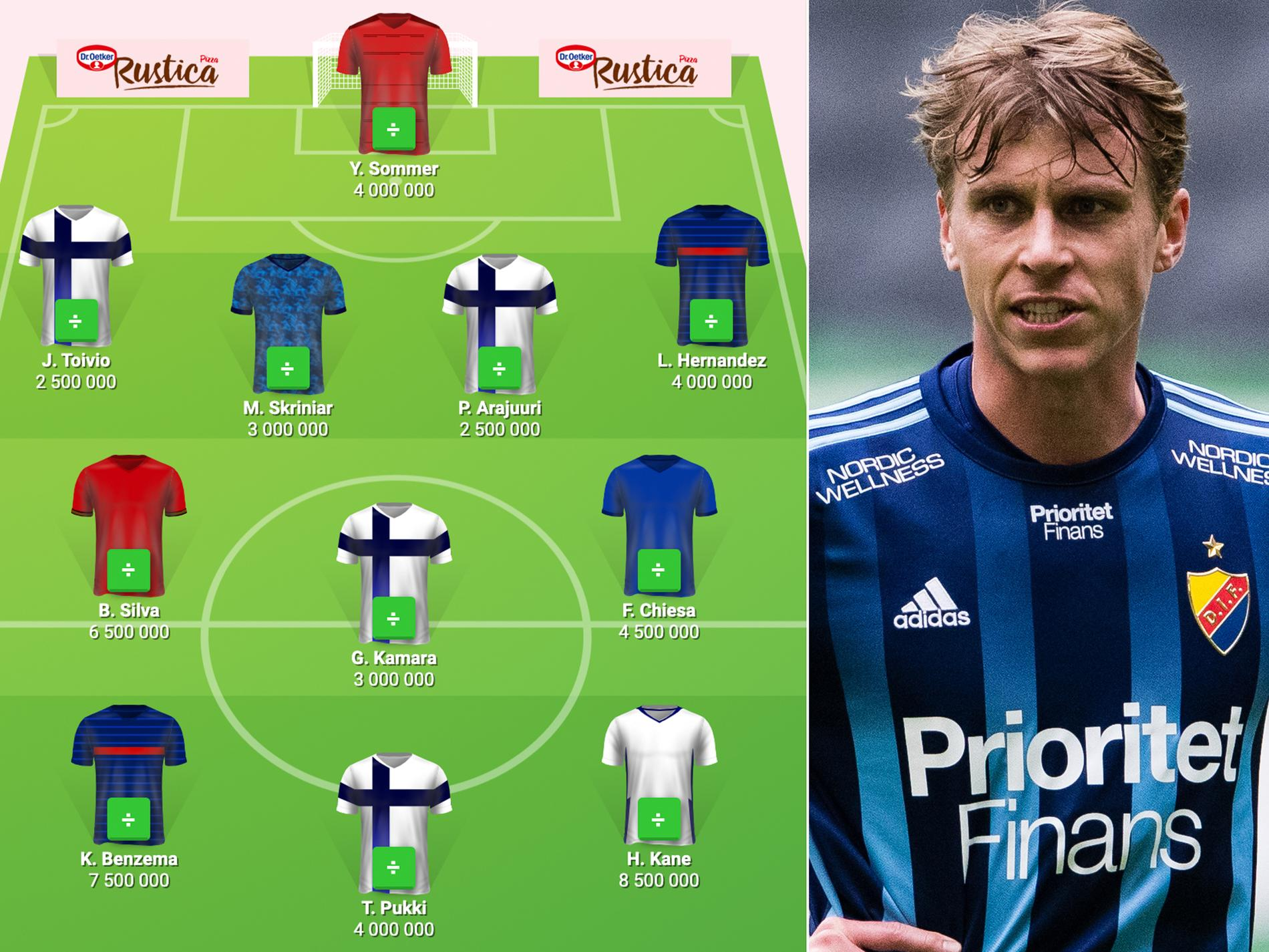 Rasmus Schüllers lag, utan sig själv, men med fyra finska spelare och återvändaren Karim Benzema.