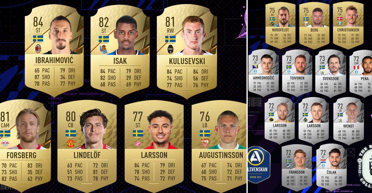 """Betygen för de högst rankade svenska spelarna och allsvenska spelarna i """"Fifa 22"""" har avslöjats."""