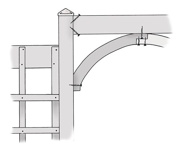 Det är 90 cm mellan stolparna och överstycket mäter 45 x 120 x 900 mm. Bågarna skruvas fast i överstycket och i sidostolparna.