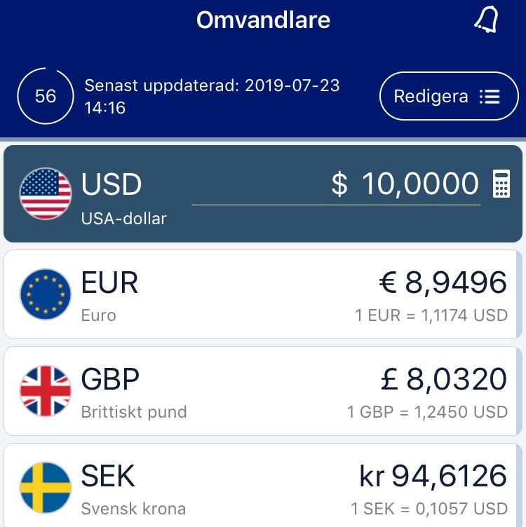 Med en valutaomvandlare är det enklare att veta hur mycket saker kostar.