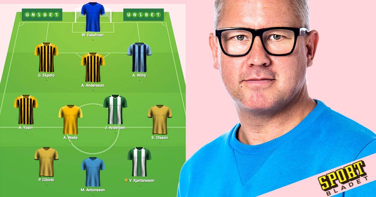 Robert Lauls lag i Sportbladet manager –allsvenskan vår 2019.