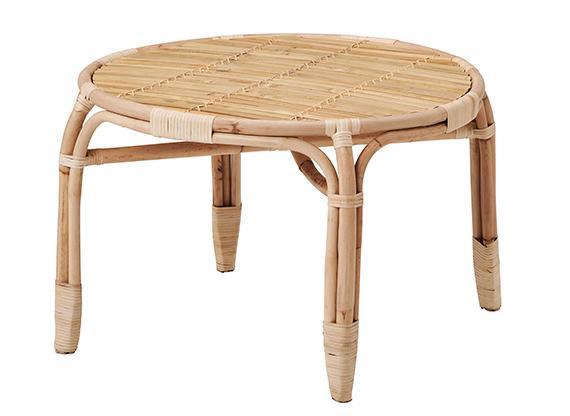 Soffbord Mastholmen, 695 kr, Ikea.