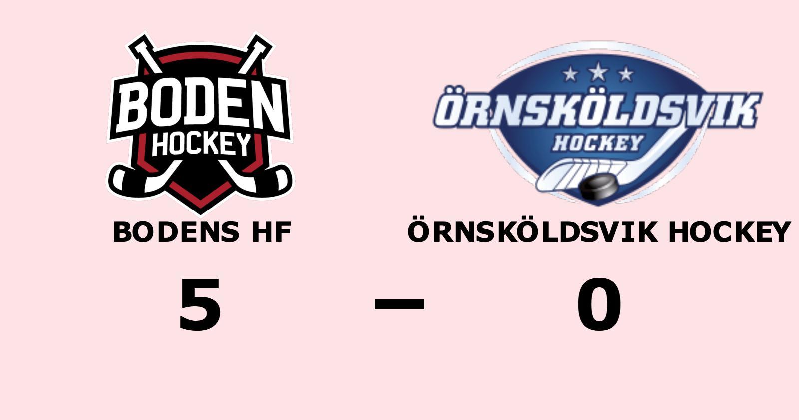 Bodens HF segrare efter walk over från Örnsköldsvik Hockey