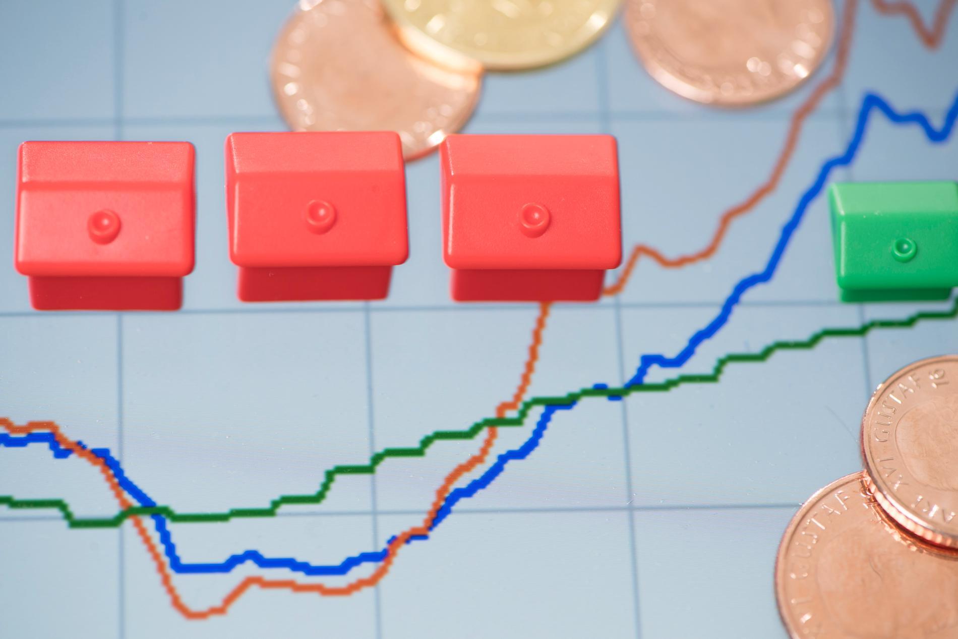 Graf som symboliserar ökande huspriser, lägenhetspriser och bostadslån. Arkivbild.