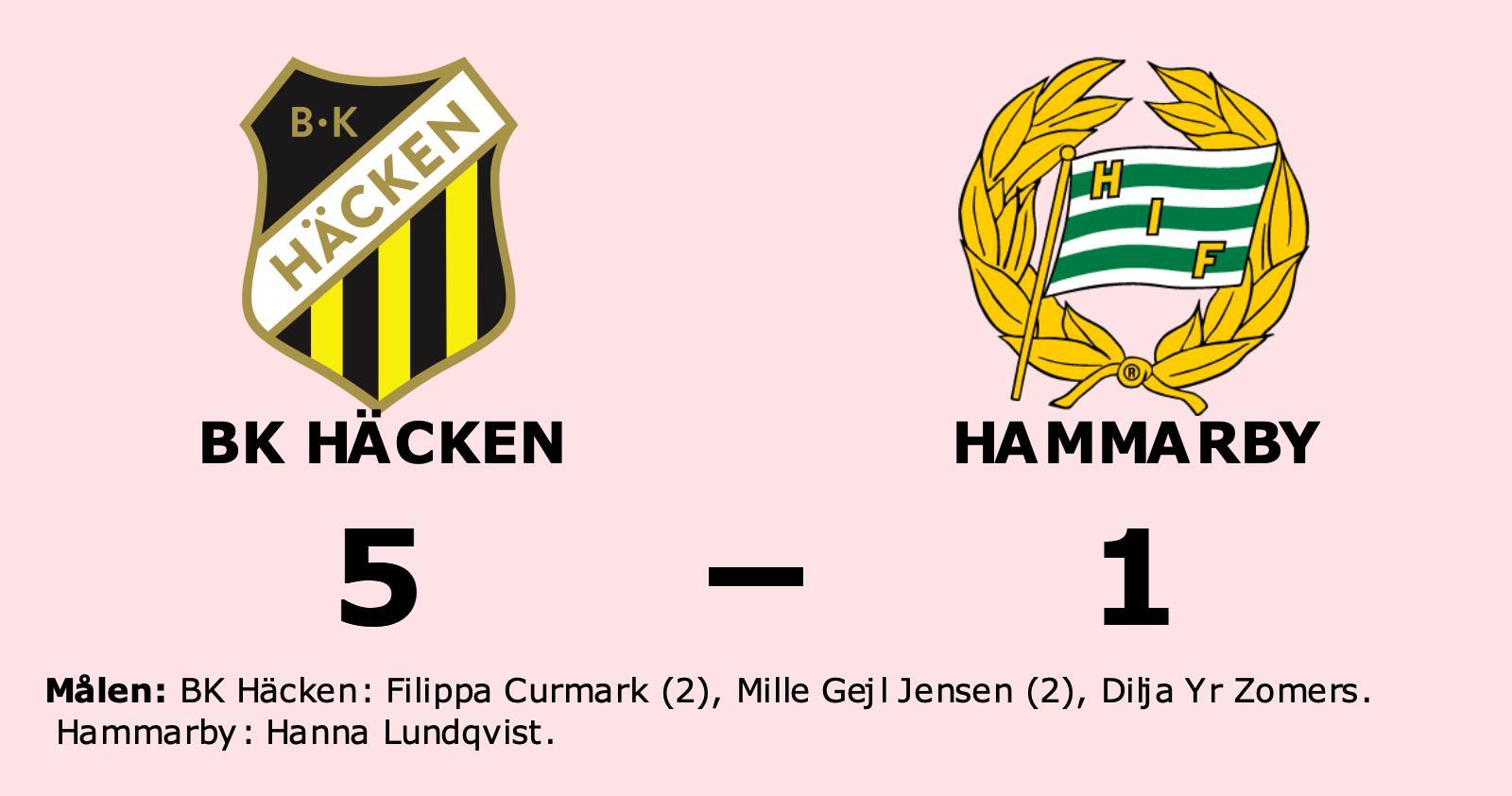 Hanna Lundqvist målskytt när Hammarby föll